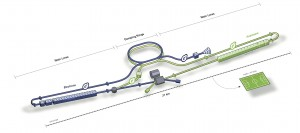International Linear Collider schematic