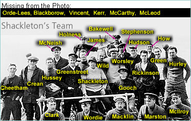 Shackleton's Team