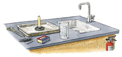diagram of experiment setup at sink