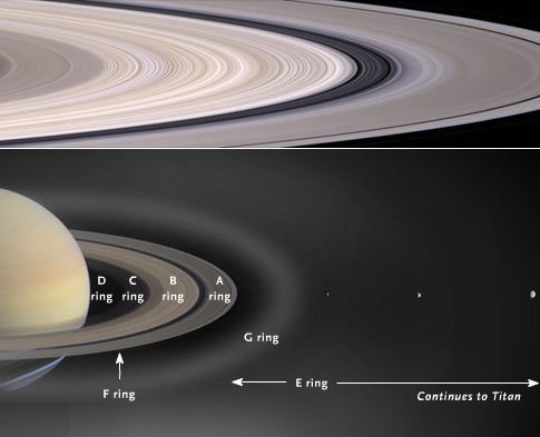 Diagram of Saturn's Rings - Pics about space