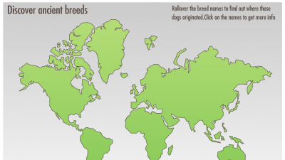 Interactive Map: Discover Ancient Breeds
